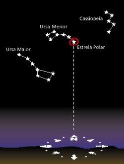 Resultado de imagem para estrela polar